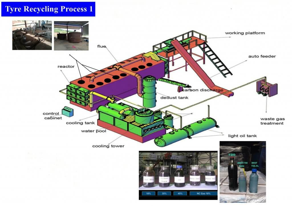 tyre-recycling-process-1