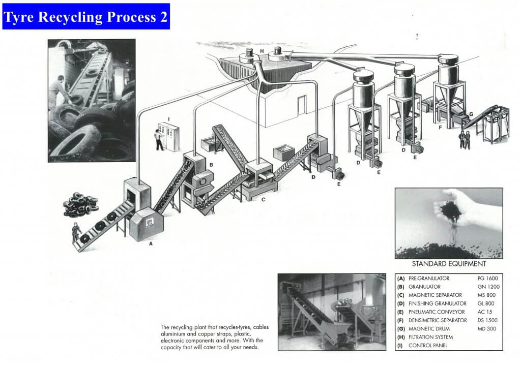 tyre-recycling-process-2